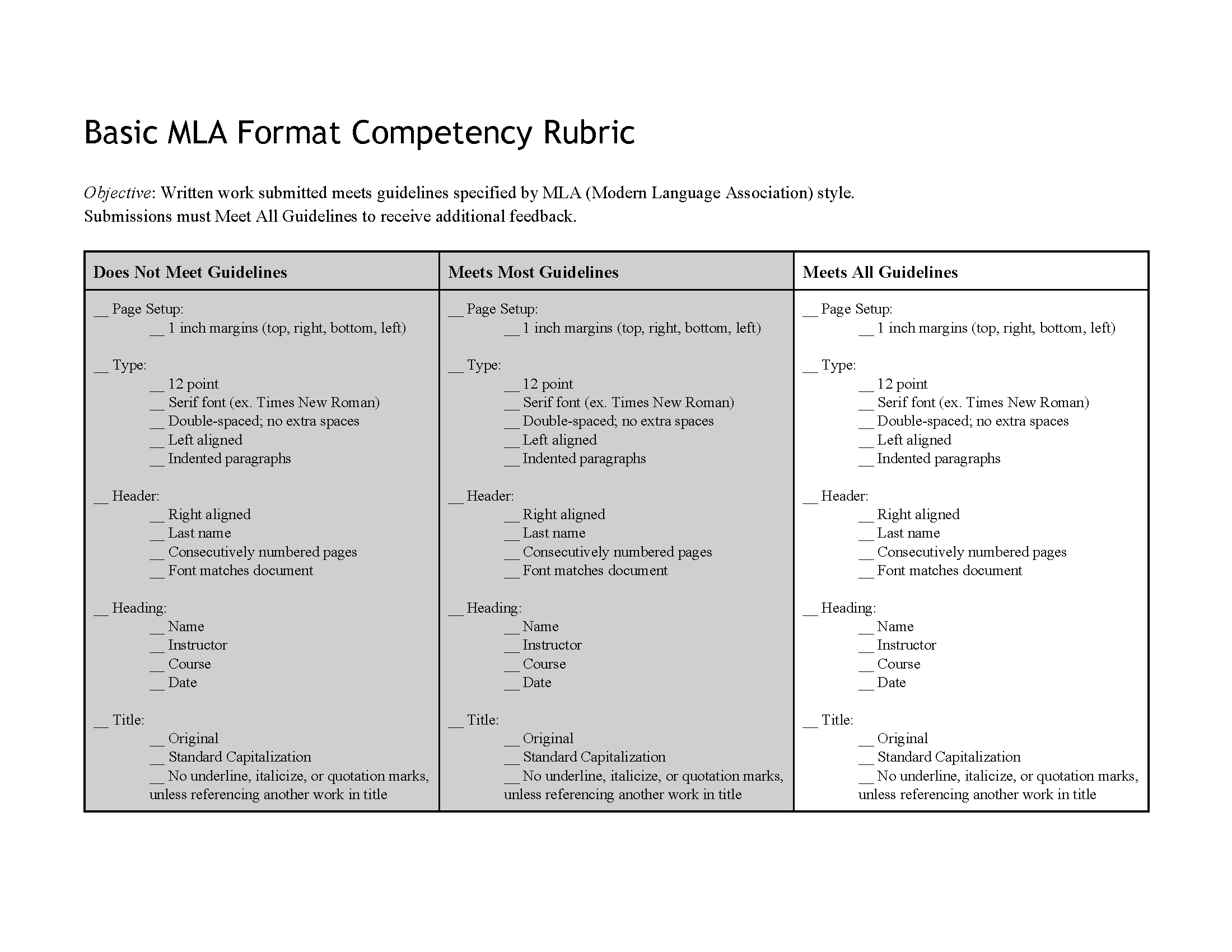 rubric for mla style research paper We are providing new service rubric research  all information relating to top university research paper samples mla style as presented on this web site.